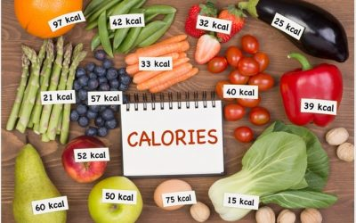Let's Learn About Calories.